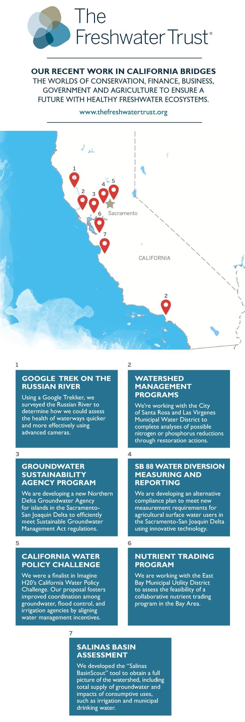 california-infographic