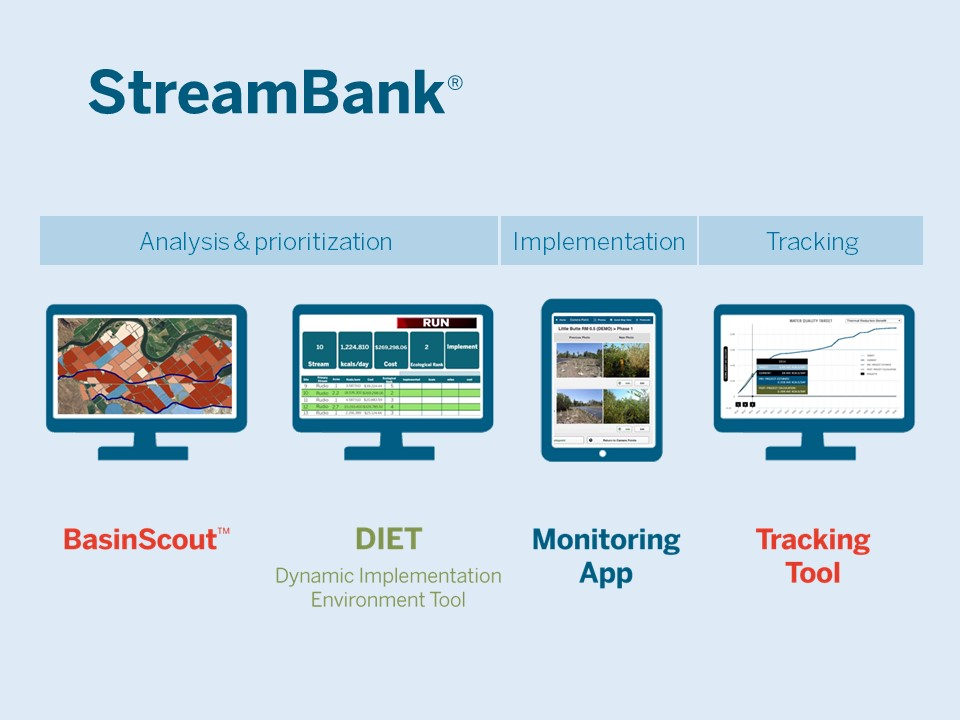 StreamBank components