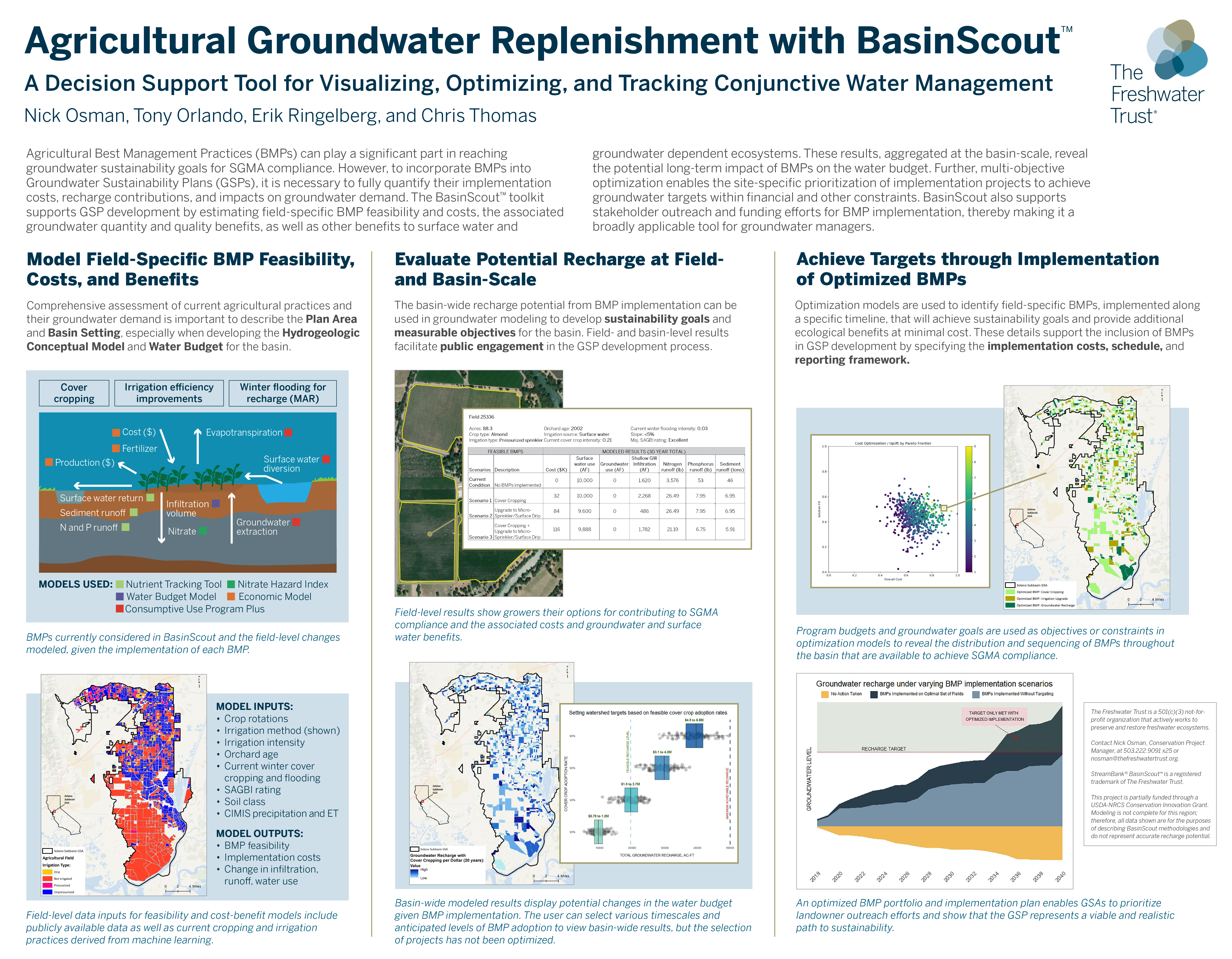 Agricultural Groundwater Replenishment with BasinScout